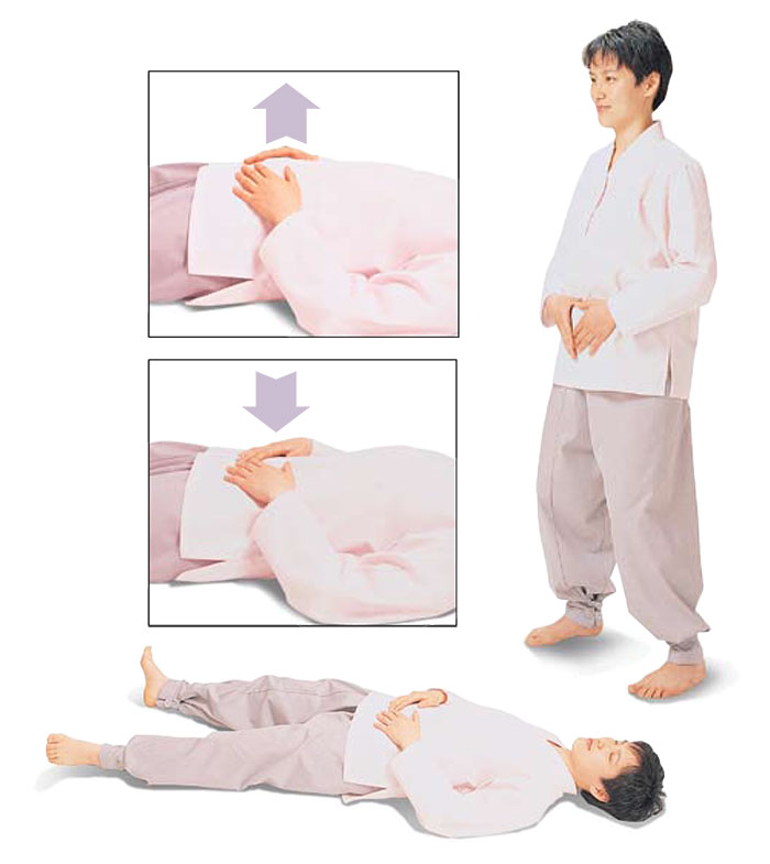 Popular meridian technique involving intestine exercise for pain relief